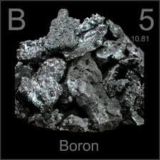 history of boron